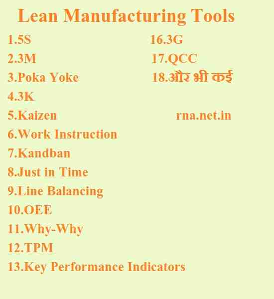 What is Lean Manufacturing in Hindi | Lean Manufacturing Tools in Hindi