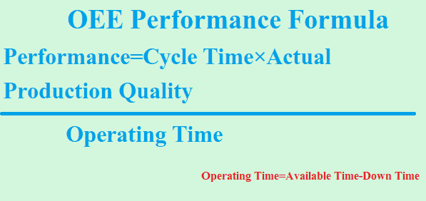What is OEE in Hindi?   Overall Equipment Effectiveness   PDF